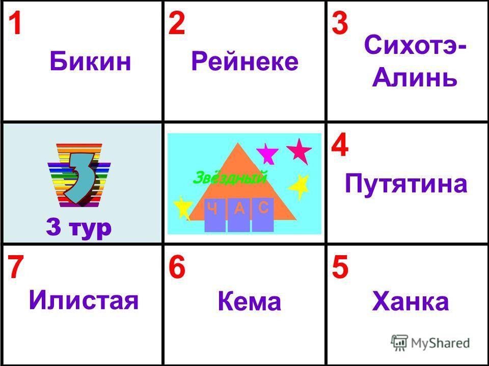 123 4 765 Бикин Илистая Сихотэ- Алинь Рейнеке Кема Путятина 3 тур Ханка