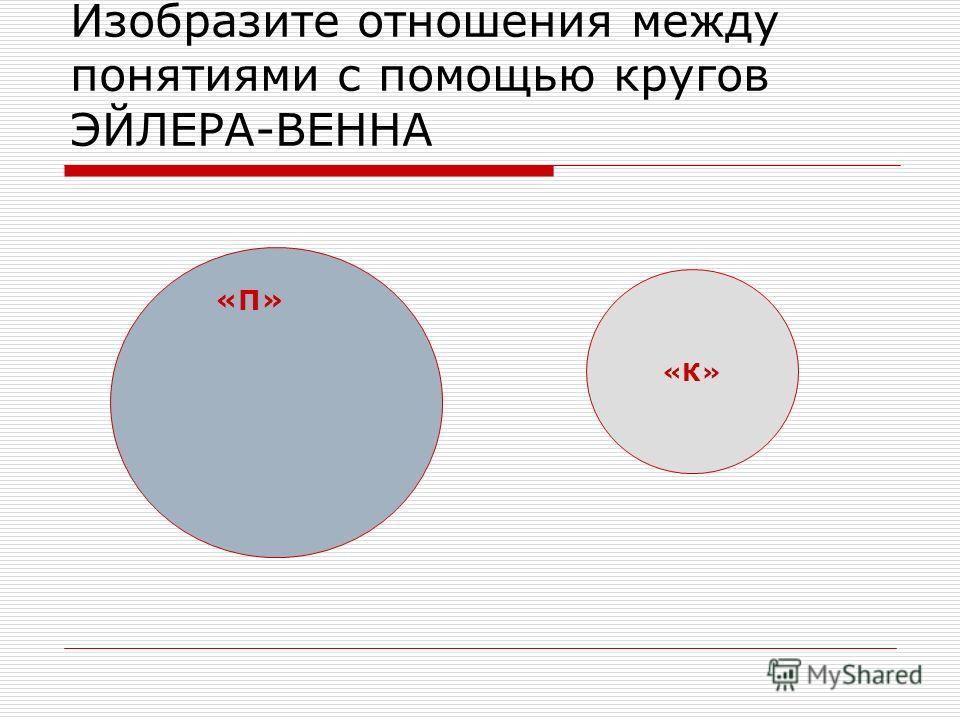 Изобразите отношения между понятиями с помощью кругов ЭЙЛЕРА-ВЕННА «П» «К»