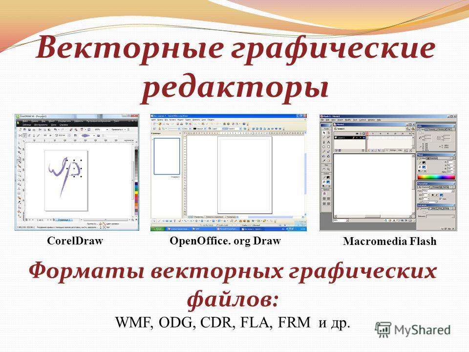 CorelDrawOpenOffice. org Draw Macromedia Flash Векторные графические редакторы Форматы векторных графических файлов: WMF, ODG, CDR, FLA, FRM и др.