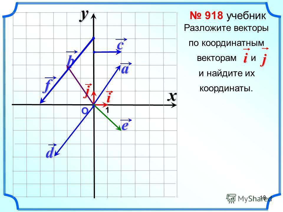 О 1i jxya b c e d f 918 учебник Разложите векторы по координатным векторам и и найдите их координаты.i j 18