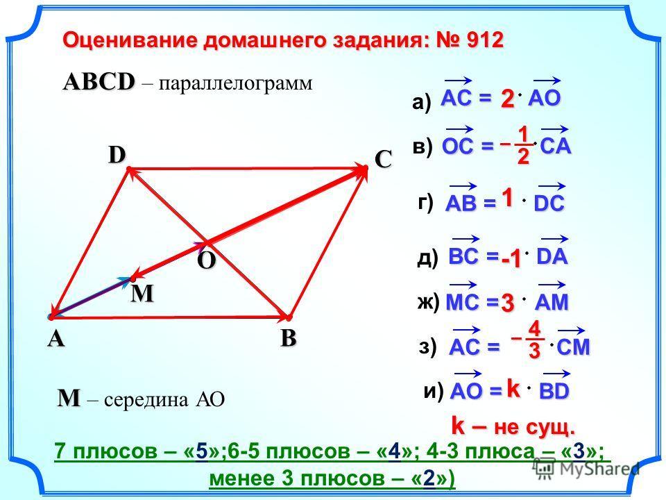 AC = AO 2 B D C O – 21 OC = CA AB = DC 1 BC = DA -1-1-1-1 AM MC = AM 3 AC = CM – 34 AO = BD k k – не сущ. Оценивание домашнего задания: 912 M M – середина АО ABCD ABCD – параллелограмм а) в) г) д) ж) з) и) 7 плюсов – «5»;6-5 плюсов – «4»; 4-3 плюса –