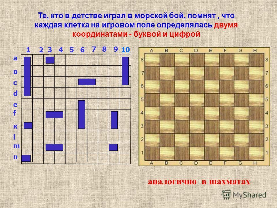 Те, кто в детстве играл в морской бой, помнят, что каждая клетка на игровом поле определялась двумя координатами - буквой и цифрой а в с е f к l m n d 123456 879 10 аналогично в шахматах