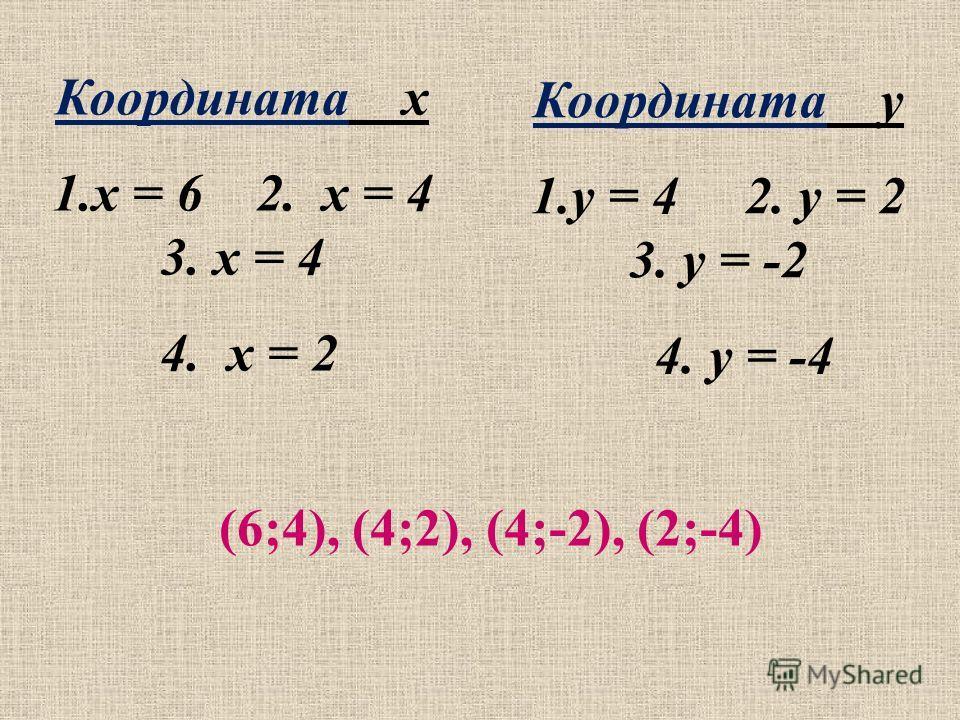 Координата х 1.х = 6 2. х = 4 3. х = 4 4. х = 2 Координата у 1.у = 4 2. у = 2 3. у = -2 4. у = -4 (6;4), (4;2), (4;-2), (2;-4)