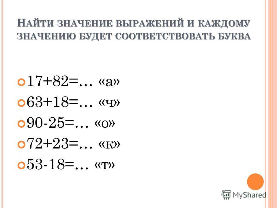 Н АЙТИ ЗНАЧЕНИЕ ВЫРАЖЕНИЙ И КАЖДОМУ ЗНАЧЕНИЮ БУДЕТ СООТВЕТСТВОВАТЬ БУКВА 17+82=… «а» 63+18=… «ч» 90-25=… «о» 72+23=… «к» 53-18=… «т»