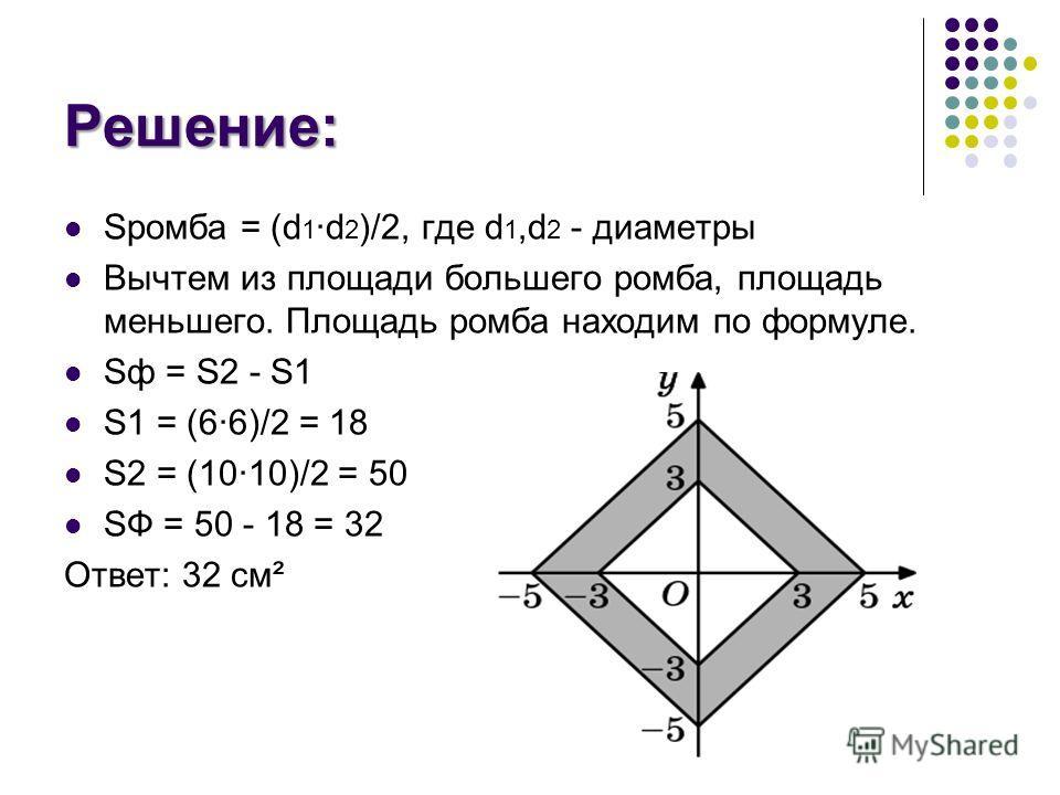 Решение: Sромба = (d 1 d 2 )/2, где d 1,d 2 - диаметры Вычтем из площади большего ромба, площадь меньшего. Площадь ромба находим по формуле. Sф = S2 - S1 S1 = (6 6)/2 = 18 S2 = (10 10)/2 = 50 SФ = 50 - 18 = 32 Ответ: 32 см²