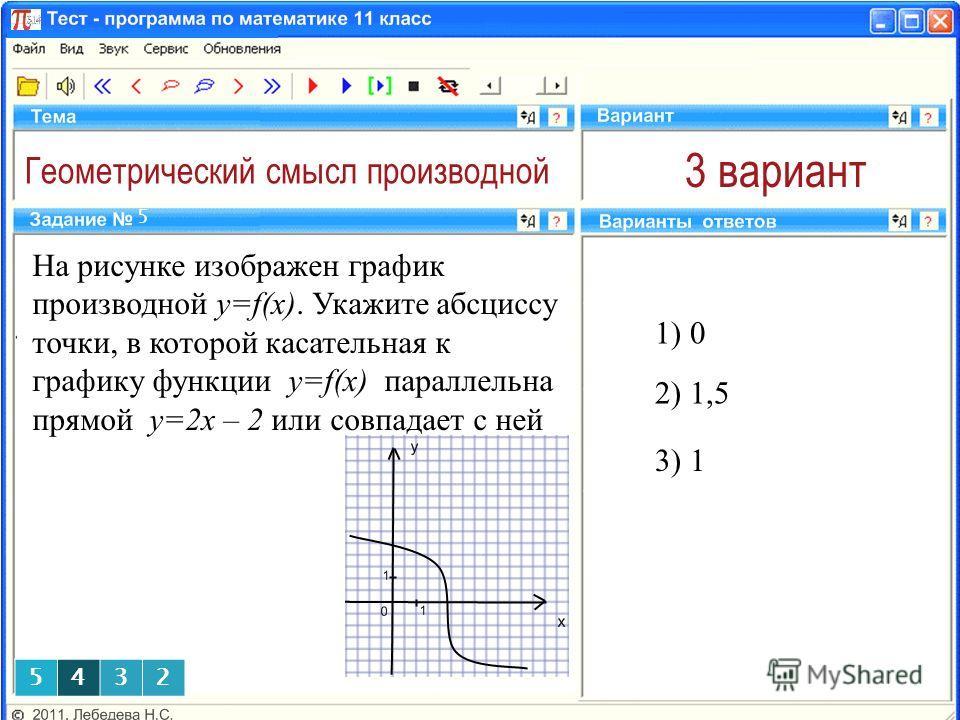 Геометрический смысл производной 3 вариант На рисунке изображен график производной y=f(x). Укажите абсциссу точки, в которой касательная к графику функции y=f(x) параллельна прямой у=2х – 2 или совпадает с ней 1) 0 5 3) 1 5432 2) 1,5