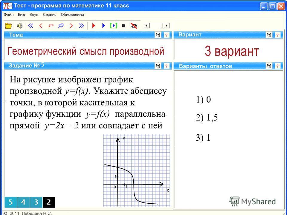 Геометрический смысл производной 3 вариант На рисунке изображен график производной y=f(x). Укажите абсциссу точки, в которой касательная к графику функции y=f(x) параллельна прямой у=2х – 2 или совпадает с ней 1) 0 5 2) 1,5 3) 1 5432