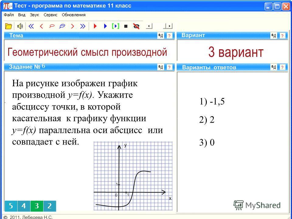 Геометрический смысл производной 3 вариант На рисунке изображен график производной y=f(x). Укажите абсциссу точки, в которой касательная к графику функции y=f(x) параллельна оси абсцисс или совпадает с ней. 1) -1,5 6 2) 2 5432 3) 0
