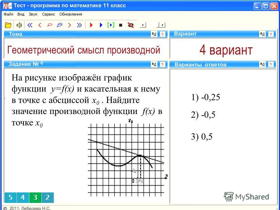 Геометрический смысл производной 4 вариант 1) -0,25 4 2) -0,5 5432 На рисунке изображён график функции y=f(x) и касательная к нему в точке с абсциссой x 0. Найдите значение производной функции f(x) в точке x 0 3) 0,5