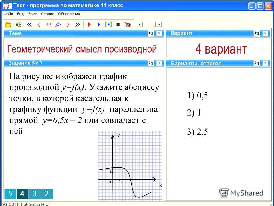 Геометрический смысл производной 4 вариант На рисунке изображен график производной y=f(x). Укажите абсциссу точки, в которой касательная к графику функции y=f(x) параллельна прямой у=0,5х – 2 или совпадает с ней 1) 0,5 5 3) 2,5 5432 2) 1