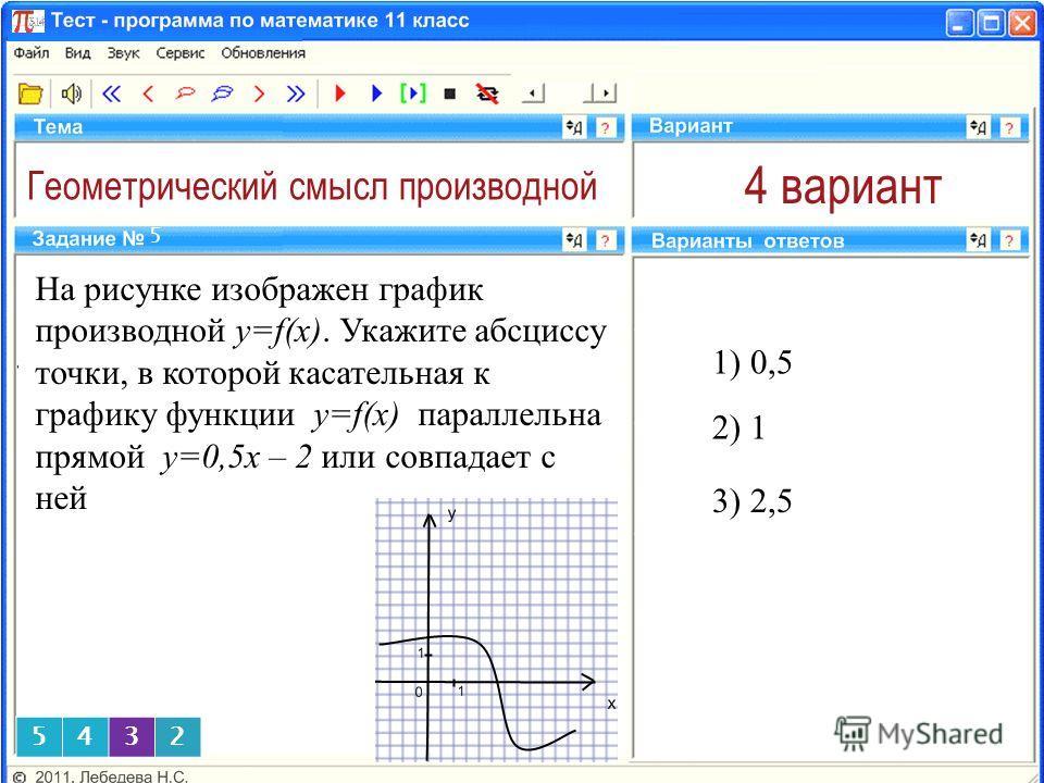 Геометрический смысл производной 4 вариант На рисунке изображен график производной y=f(x). Укажите абсциссу точки, в которой касательная к графику функции y=f(x) параллельна прямой у=0,5х – 2 или совпадает с ней 1) 0,5 5 2) 1 3) 2,5 5432