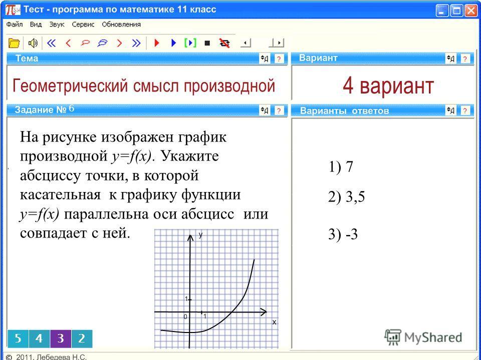 Геометрический смысл производной 4 вариант На рисунке изображен график производной y=f(x). Укажите абсциссу точки, в которой касательная к графику функции y=f(x) параллельна оси абсцисс или совпадает с ней. 1) 7 6 2) 3,5 5432 3) -3