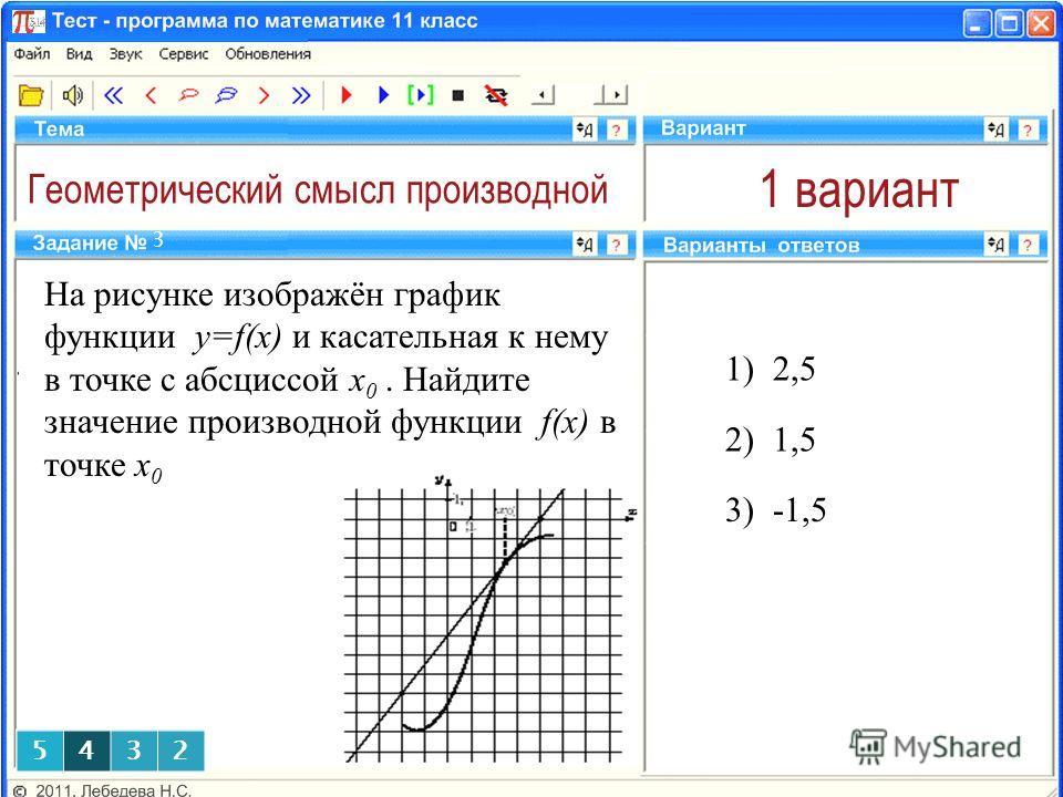 Геометрический смысл производной 1 вариант На рисунке изображён график функции y=f(x) и касательная к нему в точке с абсциссой x 0. Найдите значение производной функции f(x) в точке x 0 1) 2,5 3 2) 1,5 3) -1,5 5432 5432