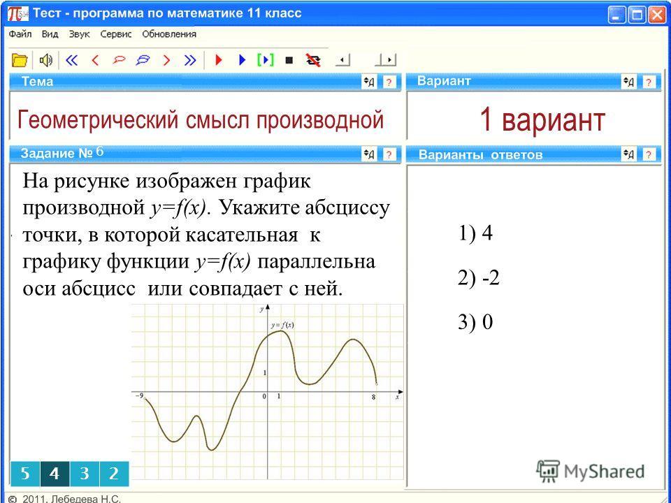 Геометрический смысл производной 1 вариант На рисунке изображен график производной y=f(x). Укажите абсциссу точки, в которой касательная к графику функции y=f(x) параллельна оси абсцисс или совпадает с ней. 1) 4 6 2) -2 3) 0 5432