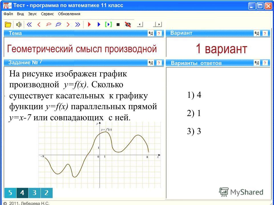 Геометрический смысл производной 1 вариант На рисунке изображен график производной y=f(x). Сколько существует касательных к графику функции y=f(x) параллельных прямой у=х-7 или совпадающих с ней. 1) 4 7 2) 1 3) 3 5432