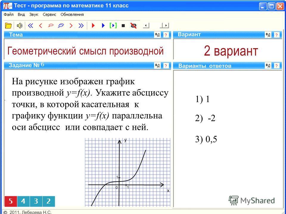Геометрический смысл производной 2 вариант На рисунке изображен график производной y=f(x). Укажите абсциссу точки, в которой касательная к графику функции y=f(x) параллельна оси абсцисс или совпадает с ней. 1) 1 6 2) -2 5432 3) 0,5