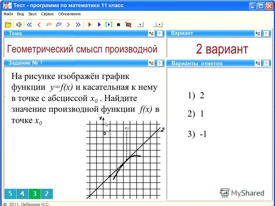 Геометрический смысл производной 2 вариант На рисунке изображён график функции y=f(x) и касательная к нему в точке с абсциссой x 0. Найдите значение производной функции f(x) в точке x 0 1) 2 3 2) 1 3) 5432 5432