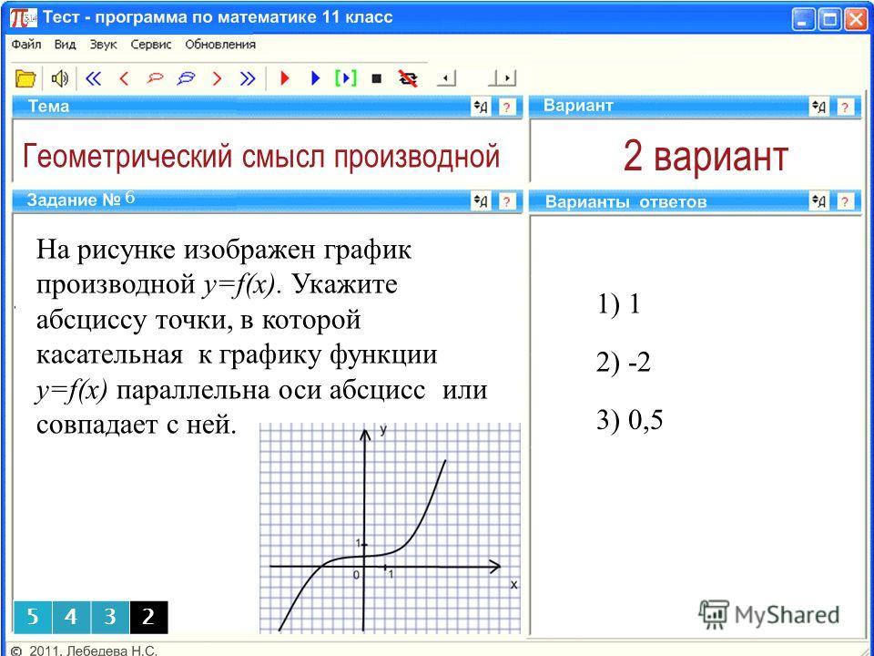 Геометрический смысл производной 2 вариант На рисунке изображен график производной y=f(x). Укажите абсциссу точки, в которой касательная к графику функции y=f(x) параллельна оси абсцисс или совпадает с ней. 1) 1 6 2) -2 3) 0,5 5432