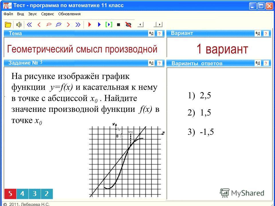 Геометрический смысл производной 1 вариант На рисунке изображён график функции y=f(x) и касательная к нему в точке с абсциссой x 0. Найдите значение производной функции f(x) в точке x 0 1) 2,5 3 2) 1,5 3) -1,5 5432