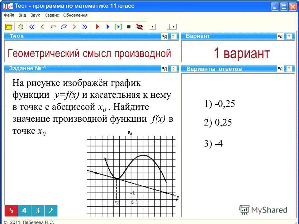 Геометрический смысл производной 1 вариант 1) -0,25 4 2) 0,25 3) -4 5432 На рисунке изображён график функции y=f(x) и касательная к нему в точке с абсциссой x 0. Найдите значение производной функции f(x) в точке x 0