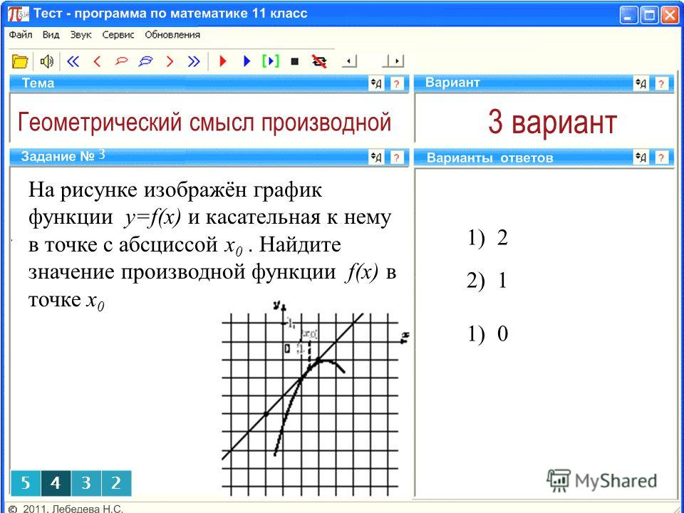 Геометрический смысл производной 3 вариант На рисунке изображён график функции y=f(x) и касательная к нему в точке с абсциссой x 0. Найдите значение производной функции f(x) в точке x 0 1) 2 3 2) 1 5432 5432 1) 0