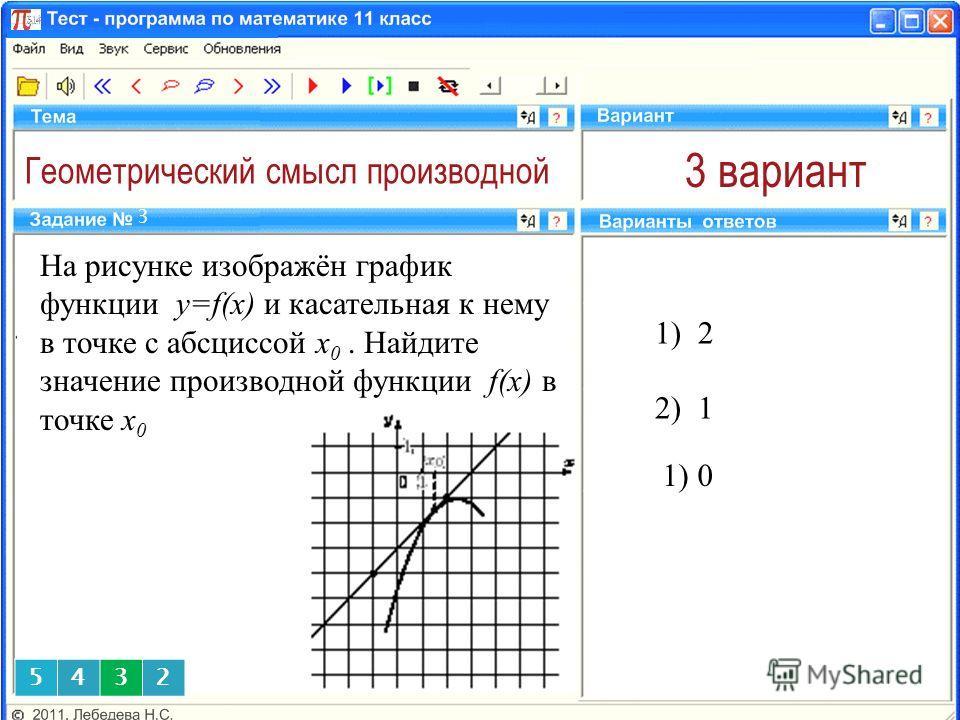 Геометрический смысл производной 3 вариант На рисунке изображён график функции y=f(x) и касательная к нему в точке с абсциссой x 0. Найдите значение производной функции f(x) в точке x 0 1) 2 3 2) 1 5432 1) 0