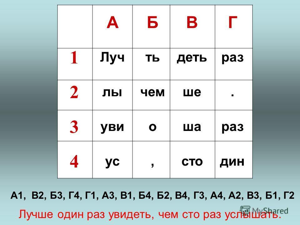 АБВГ 1 Лучтьдетьраз 2 лычемше. 3 увиошараз 4 ус,стодин А1, В2, Б3, Г4, Г1, А3, В1, Б4, Б2, В4, Г3, А4, А2, В3, Б1, Г2 Лучше один раз увидеть, чем сто раз услышать.