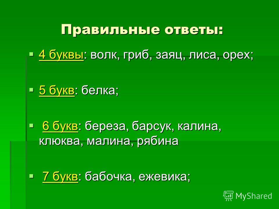 Правильные ответы: 4 буквы: волк, гриб, заяц, лиса, орех; 4 буквы: волк, гриб, заяц, лиса, орех; 5 букв: белка; 5 букв: белка; 6 букв: береза, барсук, калина, клюква, малина, рябина 6 букв: береза, барсук, калина, клюква, малина, рябина 7 букв: бабоч