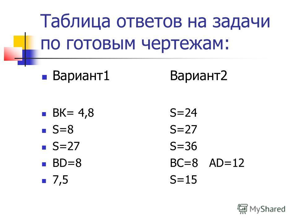 Таблица ответов на задачи по готовым чертежам: Вариант1 ВК= 4,8 S=8 S=27 BD=8 7,5 Вариант2 S=24 S=27 S=36 BC=8 AD=12 S=15