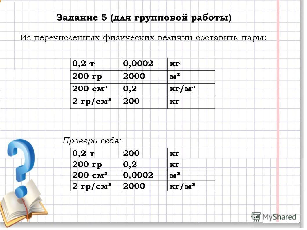 Задание 5 (для групповой работы) Из перечисленных физических величин составить пары: 0,2 т0,0002кг 200 гр2000м³ 200 см³0,2кг/м³ 2 гр/см³200кг 0,2 т200кг 200 гр0,2кг 200 см³0,0002м³ 2 гр/см³2000кг/м³ Проверь себя: