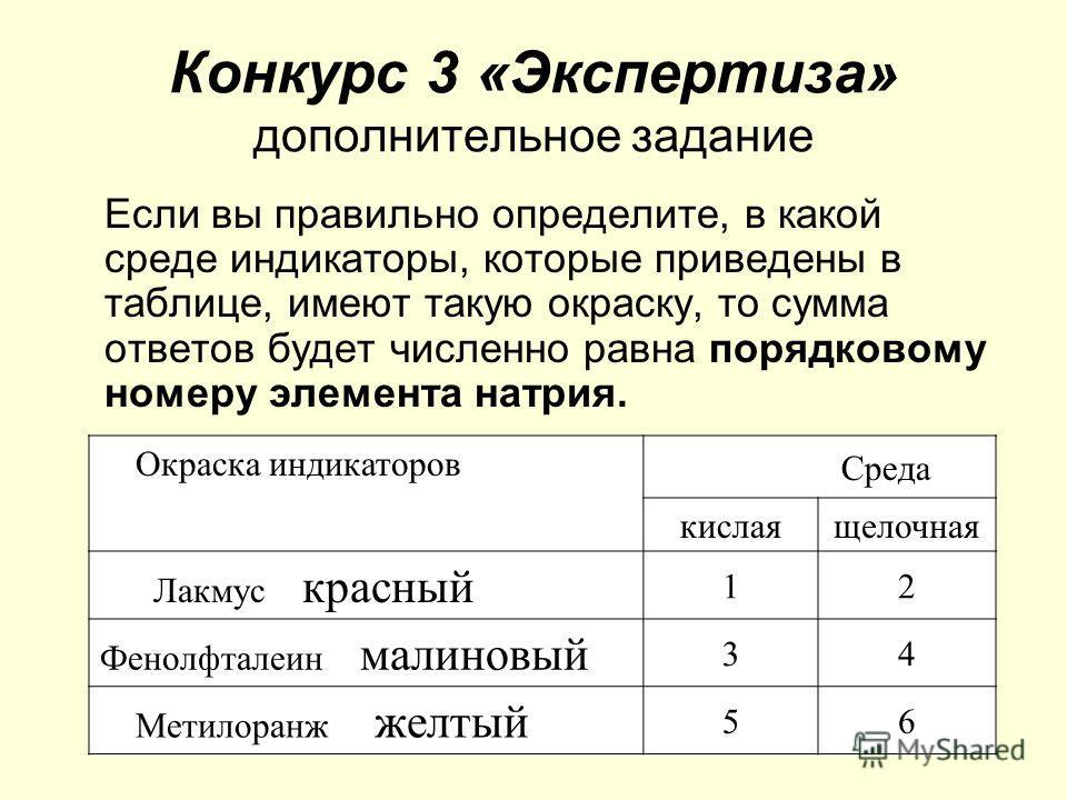 Конкурс 3 «Экспертиза» дополнительное задание Если вы правильно определите, в какой среде индикаторы, которые приведены в таблице, имеют такую окраску, то сумма ответов будет численно равна порядковому номеру элемента натрия. Окраска индикаторов Сред