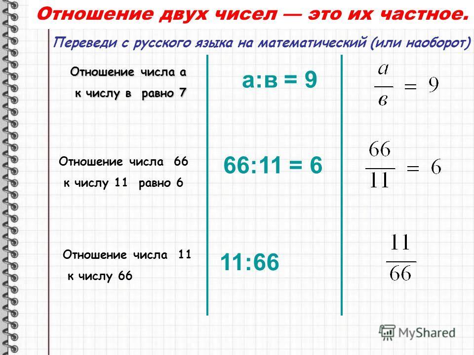 Переведи с русского языка на математический (или наоборот) Отношение числа а к числу в равно 7 к числу в равно 7 а:в = 9 Отношение числа 66 к числу 11 равно 6 66:11 = 6 Отношение числа 11 к числу 66 11:66 Отношение двух чисел это их частное.
