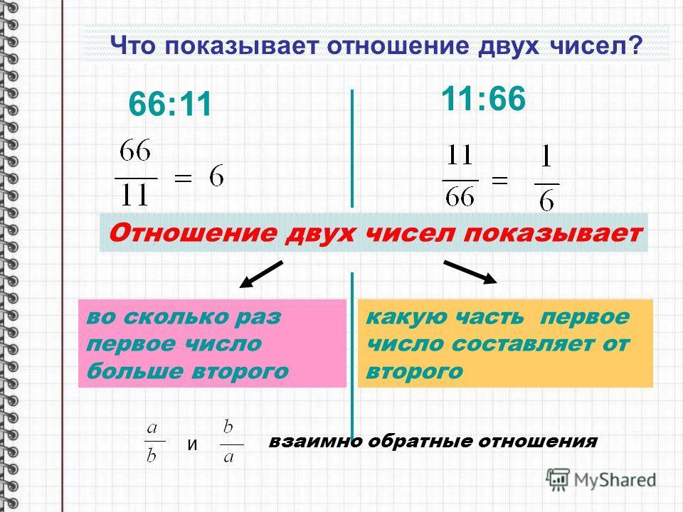 Что показывает отношение двух чисел? 66:11 11:66 Отношение двух чисел показывает во сколько раз первое число больше второго какую часть первое число составляет от второго взаимно обратные отношения и