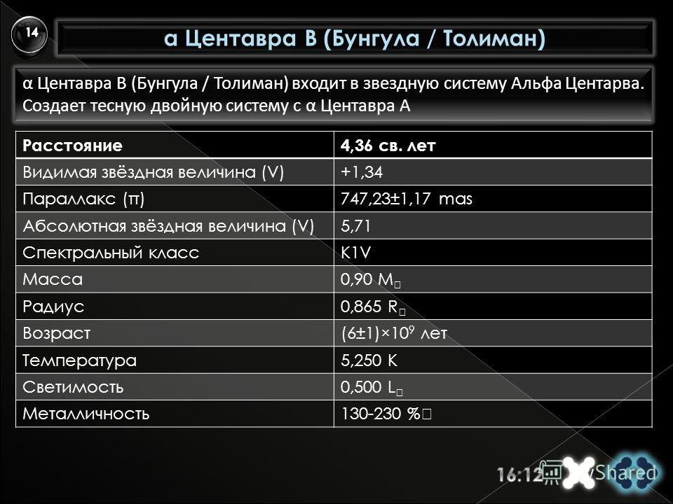 Расстояние4,36 св. лет Видимая звёздная величина (V)+1,34 Параллакс (π)747,23±1,17 mas Абсолютная звёздная величина (V)5,71 Спектральный классK1V Масса0,90 M Радиус0,865 R Возраст(6±1)×10 9 лет Температура5,250 K Светимость0,500 L Металличность 130-2