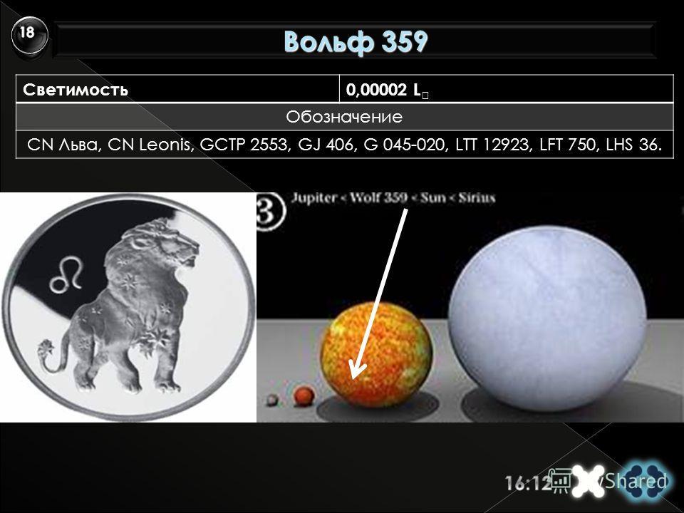 Вольф 359 Светимость0,00002 L Обозначение CN Льва, CN Leonis, GCTP 2553, GJ 406, G 045-020, LTT 12923, LFT 750, LHS 36.