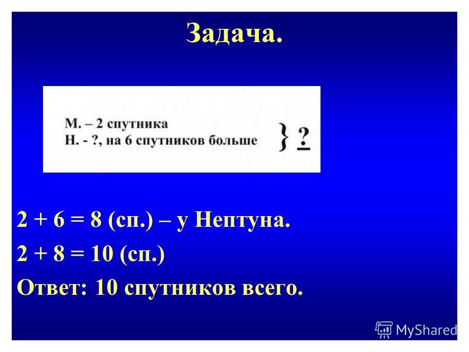 Задача. 2 + 6 = 8 (сп.) – у Нептуна. 2 + 8 = 10 (сп.) Ответ: 10 спутников всего.