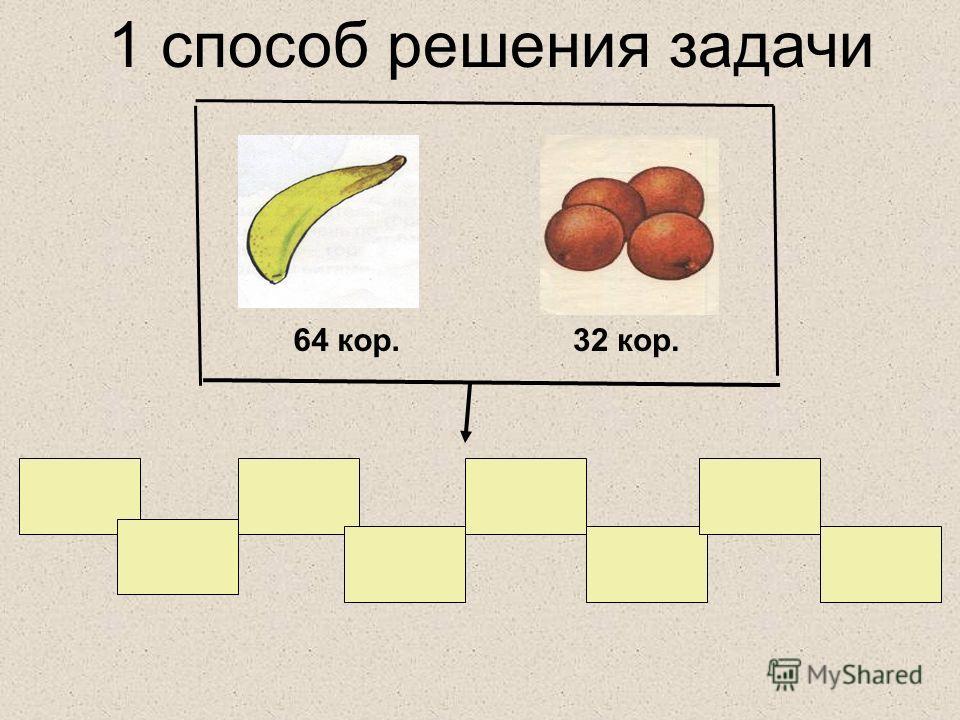 1. 180 разделить на произведение 5 и 6. 2. Частное 300 и 150 умножить на частное 60 и 15. 3. Произведение 120 и 30 разделить на 18. 4. Произведение 25 и 4 увеличить в 100 раз. Записать выражения и найти их значения.