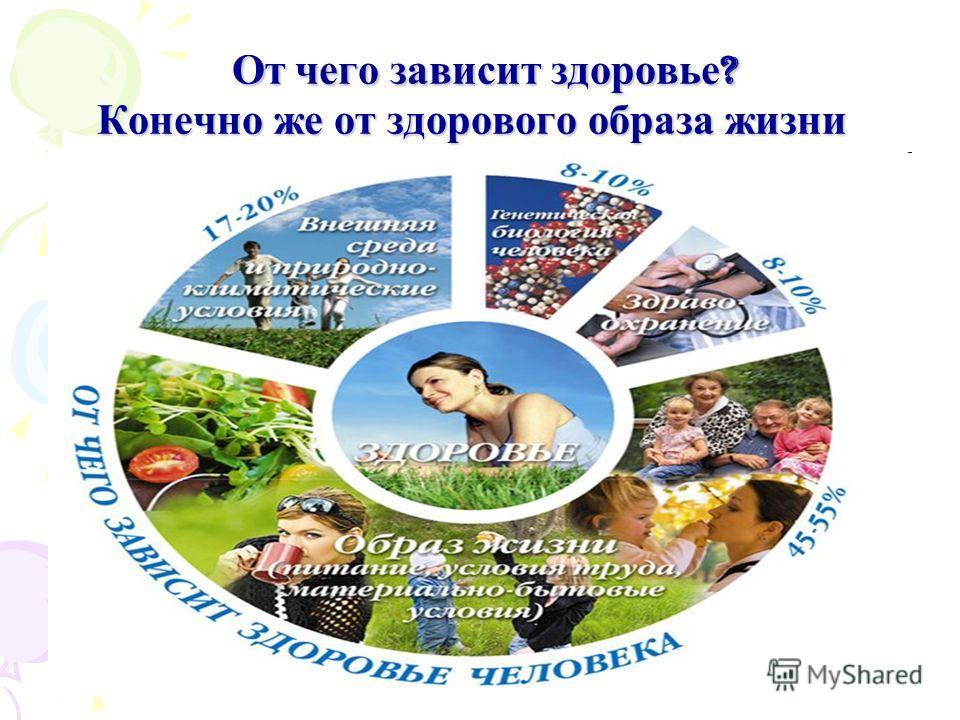 От чего зависит здоровье ? Конечно же от здорового образа жизни От чего зависит здоровье ? Конечно же от здорового образа жизни