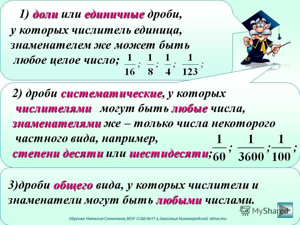 Обухова Наталия Семеновна, МОУ СОШ 17 г.Заволжья Нижегородской области Дробные числа Сумма, произведениечастное Сумма, произведение и частное дробное. дробных чисел есть число дробное.