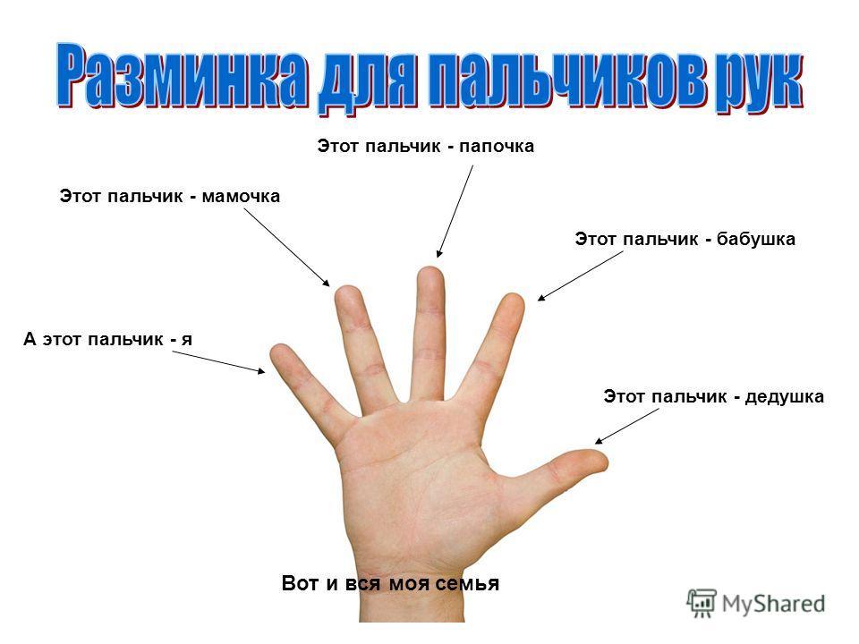 Этот пальчик - дедушка Этот пальчик - бабушка А этот пальчик - я Этот пальчик - папочка Этот пальчик - мамочка Вот и вся моя семья