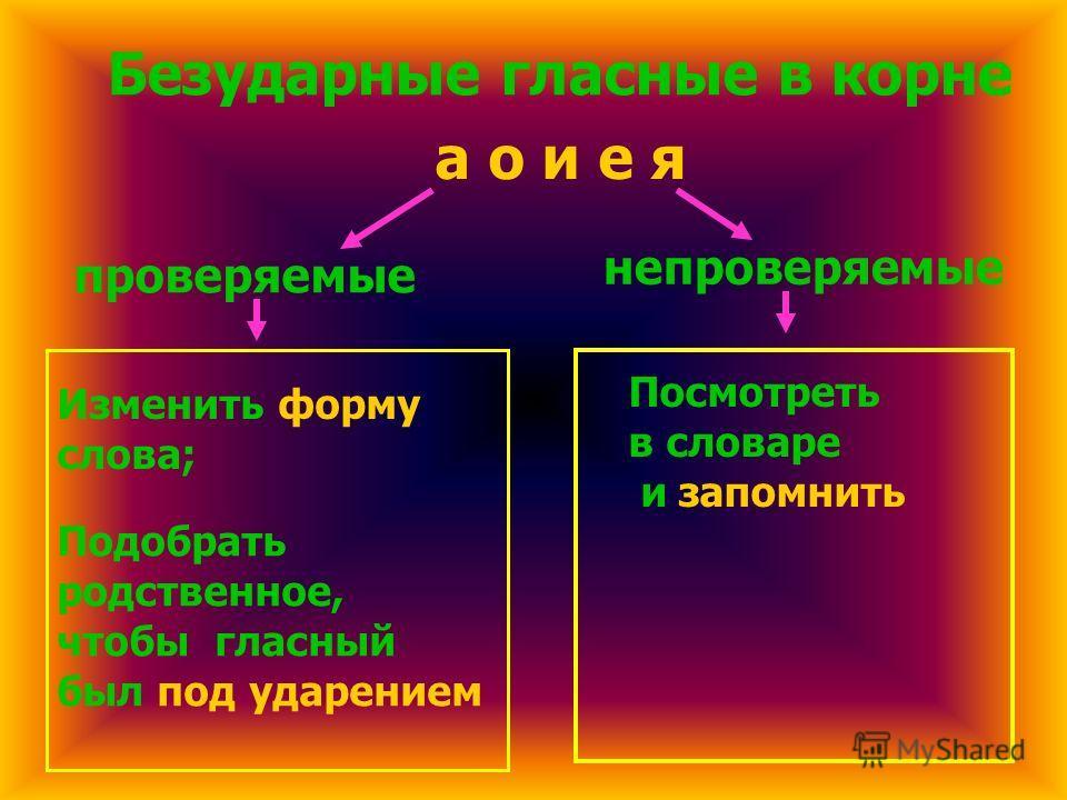 Безударные гласные в корне а о и е я проверяемые непроверяемые Изменить форму слова; Подобрать родственное, чтобы гласный был под ударением Посмотреть в словаре и запомнить