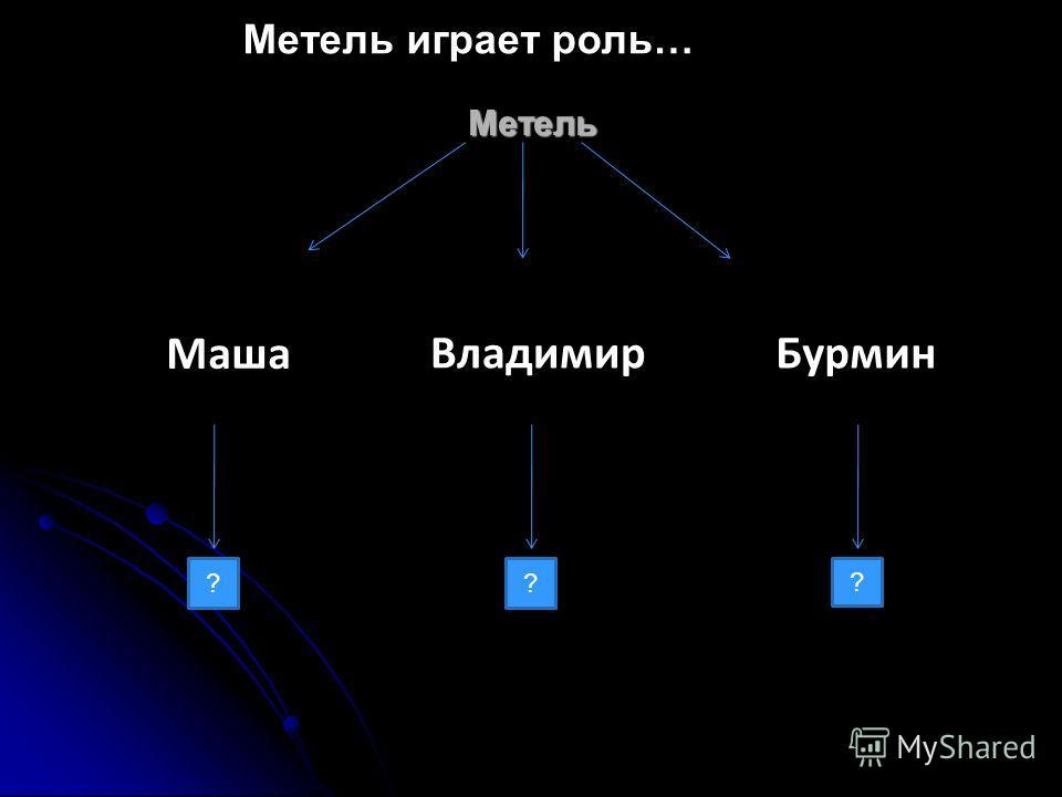 Метель играет роль…лучая? Метель Маша Владимир Бурмин ? ? ?