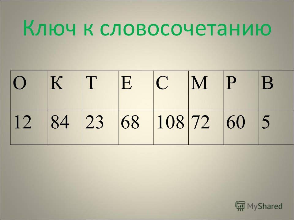 ОКТЕСМРВ 1284236810872605 Ключ к словосочетанию
