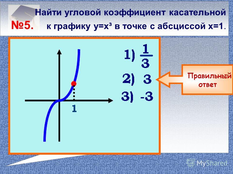 Какое значение принимает 4. вторая производная в точке D? Правильный ответ