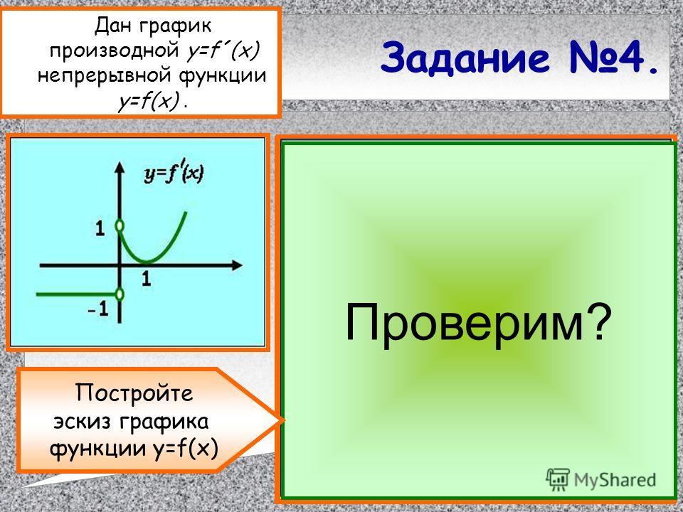 А теперь- задание! Задание 4. Дан график производной y=f´(x) непрерывной функции y=f(x). Постройте эскиз графика функции y=f(x)