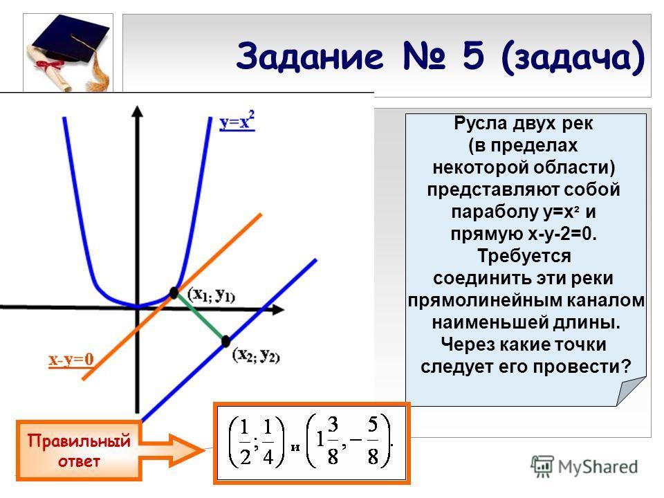 Проверим? Задание 4. Дан график производной y=f´(x) непрерывной функции y=f(x). Возможный эскиз графика функции y=f(x) Постройте эскиз графика функции y=f(x)