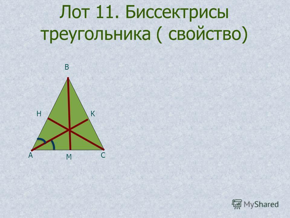 Лот 11. Биссектрисы треугольника ( свойство) К А В С Н М