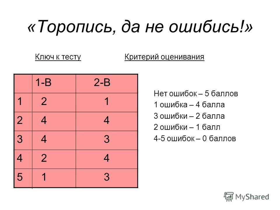 «Торопись, да не ошибись!» Ключ к тесту Критерий оценивания 1-В 2-В 1 21 2 44 3 43 4 24 5 13 Нет ошибок – 5 баллов 1 ошибка – 4 балла 3 ошибки – 2 балла 2 ошибки – 1 балл 4-5 ошибок – 0 баллов
