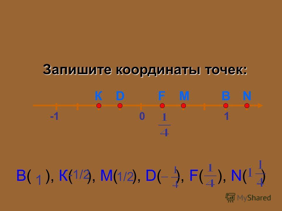 0 1 МВКDN Запишите координаты точек: F В( ), К( ), М( ), D( ), F( ), N( ) 1 -1/2 1/2