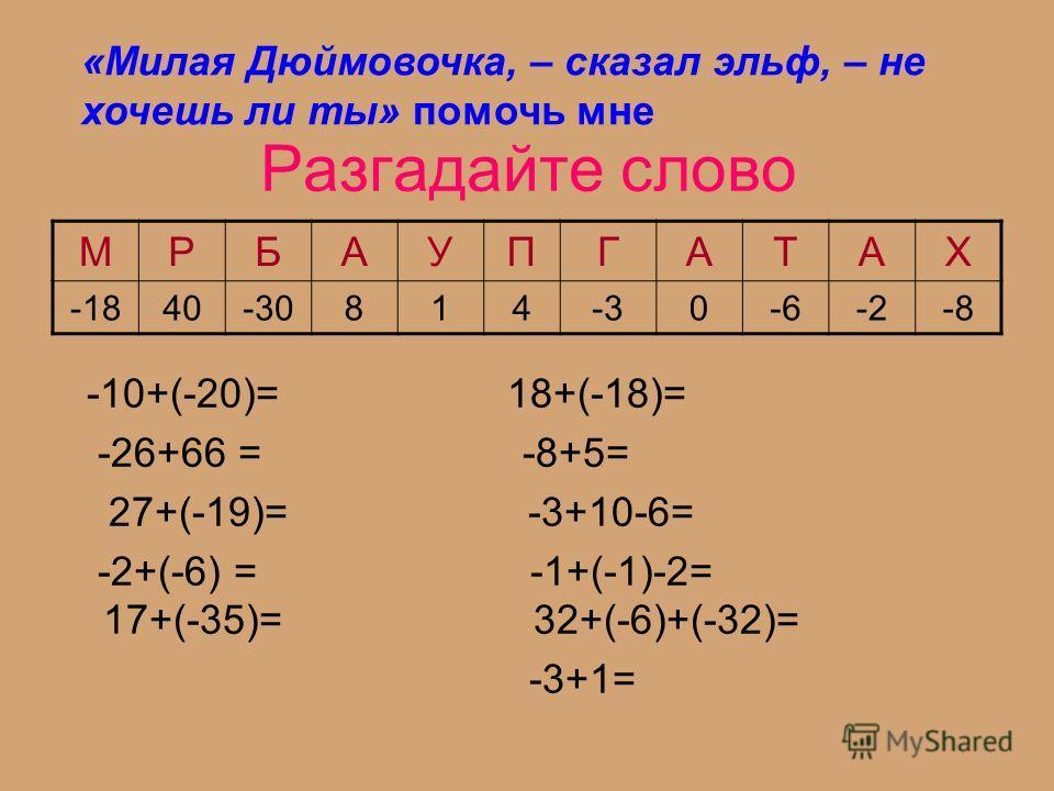 Разгадайте слово -10+(-20)= 18+(-18)= -26+66 = -8+5= 27+(-19)= -3+10-6= -2+(-6) = -1+(-1)-2= 17+(-35)= 32+(-6)+(-32)= -3+1= МРБАУПГАТАХ -1840-30814-30-6-2-8 «Милая Дюймовочка, – сказал эльф, – не хочешь ли ты» помочь мне